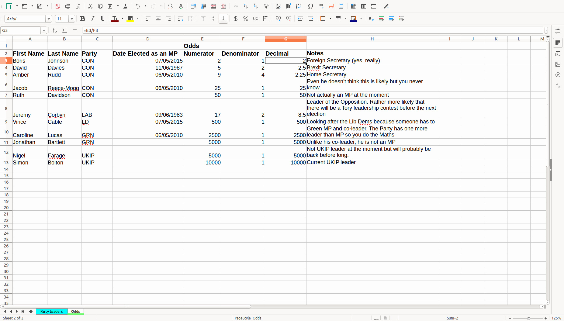 Difference Between Spreadsheet And Database Throughout Difference Between Spreadsheet And Database – Spreadsheet Collections