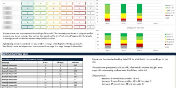 Digital Marketing Spreadsheet In Digital Marketing Report Template Free Campaign Spreadsheet Strategy