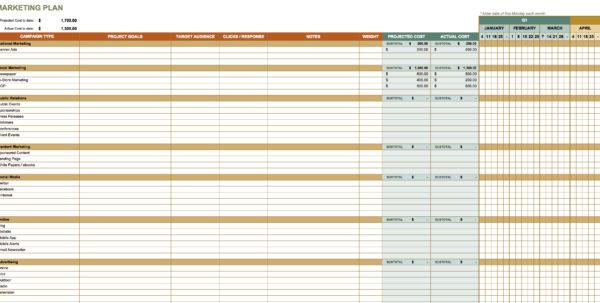Digital Marketing Spreadsheet Intended For Marketing Contact Spreadsheet Marketing Spreadsheet Template