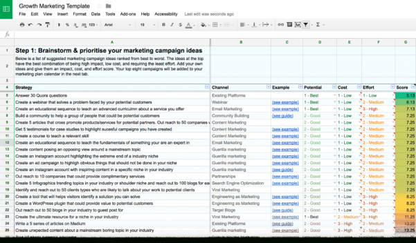 Digital Marketing Spreadsheet Regarding Free Digital Marketing Plan Template Generator Venture Harbour