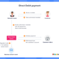 Direct Debit Spreadsheet With An Essential Guide To Direct Debit Payments In Uk