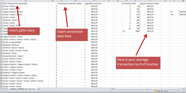 Direct Mail Tracking Spreadsheet Within Marketing Tracking Spreadsheet October 1 Sample Worksheets Excel