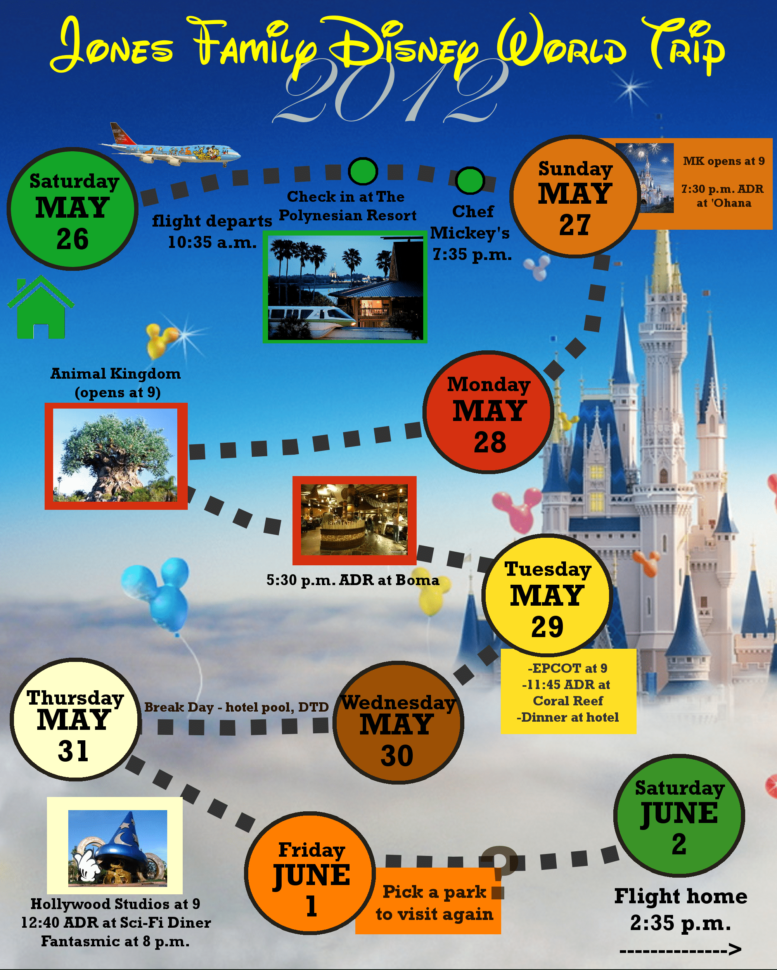 Disney Dining Plan Spreadsheet Intended For 2 Custom Disney World Itinerary Templates  Wdw Prep School