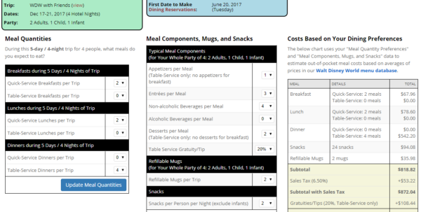 Disney Dining Plan Spreadsheet Throughout Enhanced Dining Calculator Released For Walt Disney World Disney Dining Plan Spreadsheet Spreadsheet Download