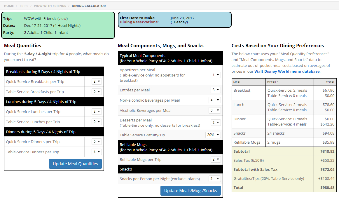 Disney Dining Plan Spreadsheet Throughout Enhanced Dining Calculator Released For Walt Disney World
