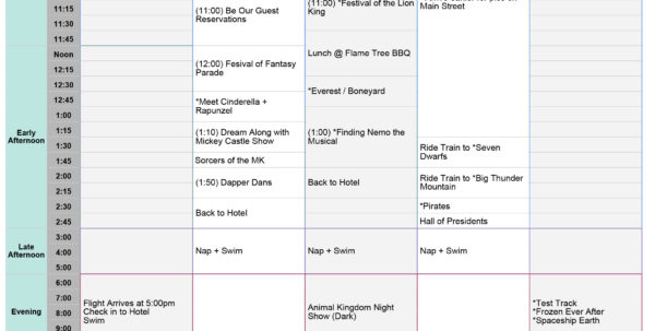 Disney Planning Spreadsheet Download Inside Walt Disney World Touring Plan Spreadsheet  Dream Plan Fly