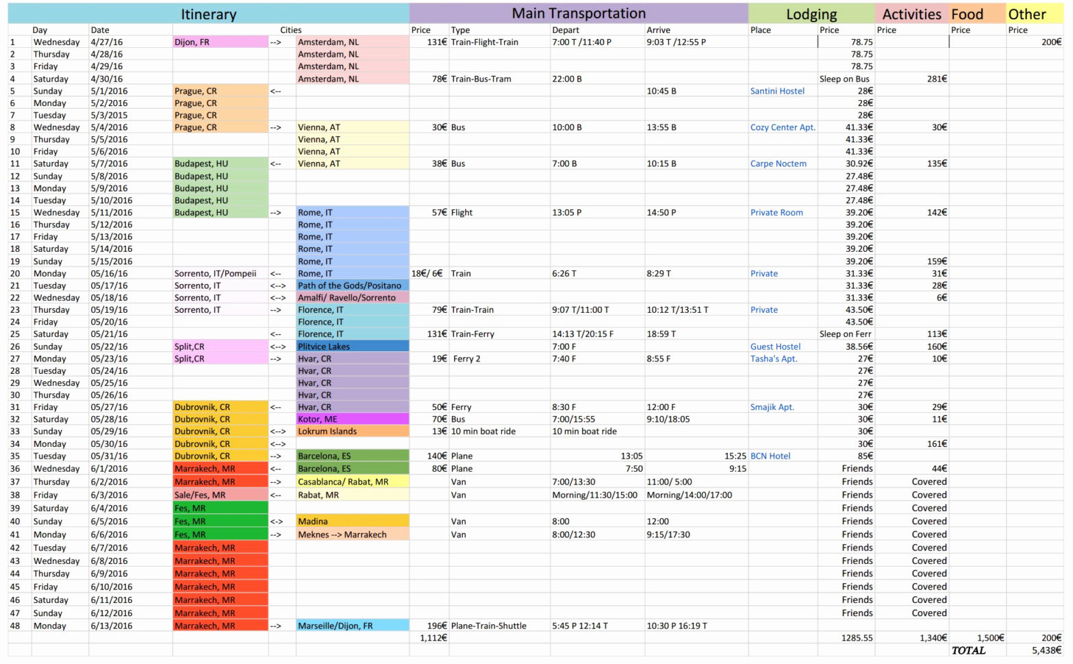 Disney Spreadsheet Pertaining To Disney Trip Planner Spreadsheet Of Walt Disney World Planning