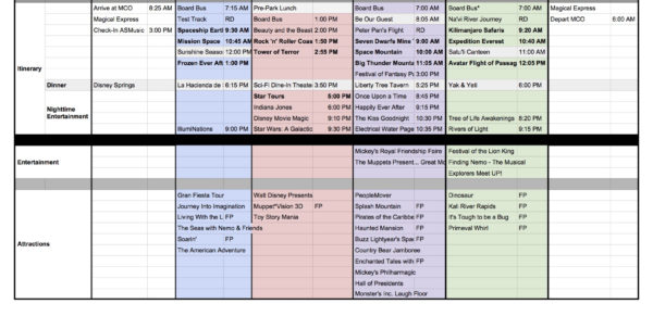 Disney Spreadsheet Regarding Fastpass  Success! Updated Spreadsheet.  The Dis Disney Discussion