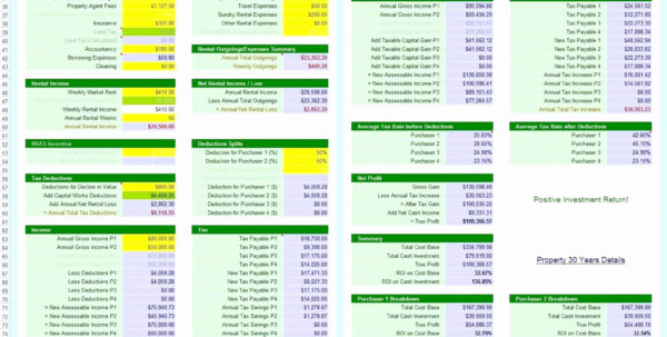 Disney Spreadsheet With Regard To Disney World Itinerary Template Elegant 50 Best Walt Disney World