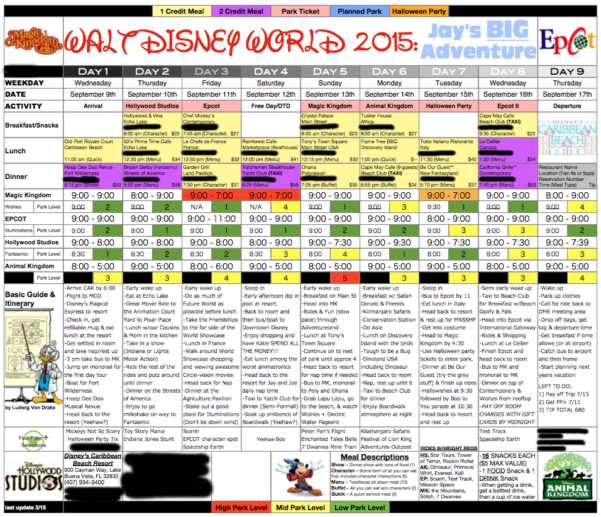 disney world day planner spreadsheet google spreadshee