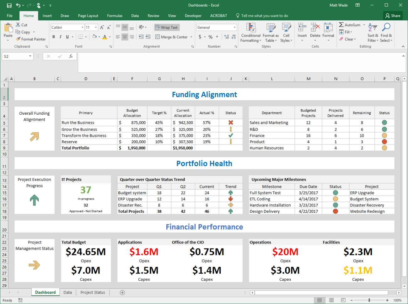 Display Excel Spreadsheet In Sharepoint 2013 Inside Simple But Effective Dashboards In Sharepoint  Icansharepoint