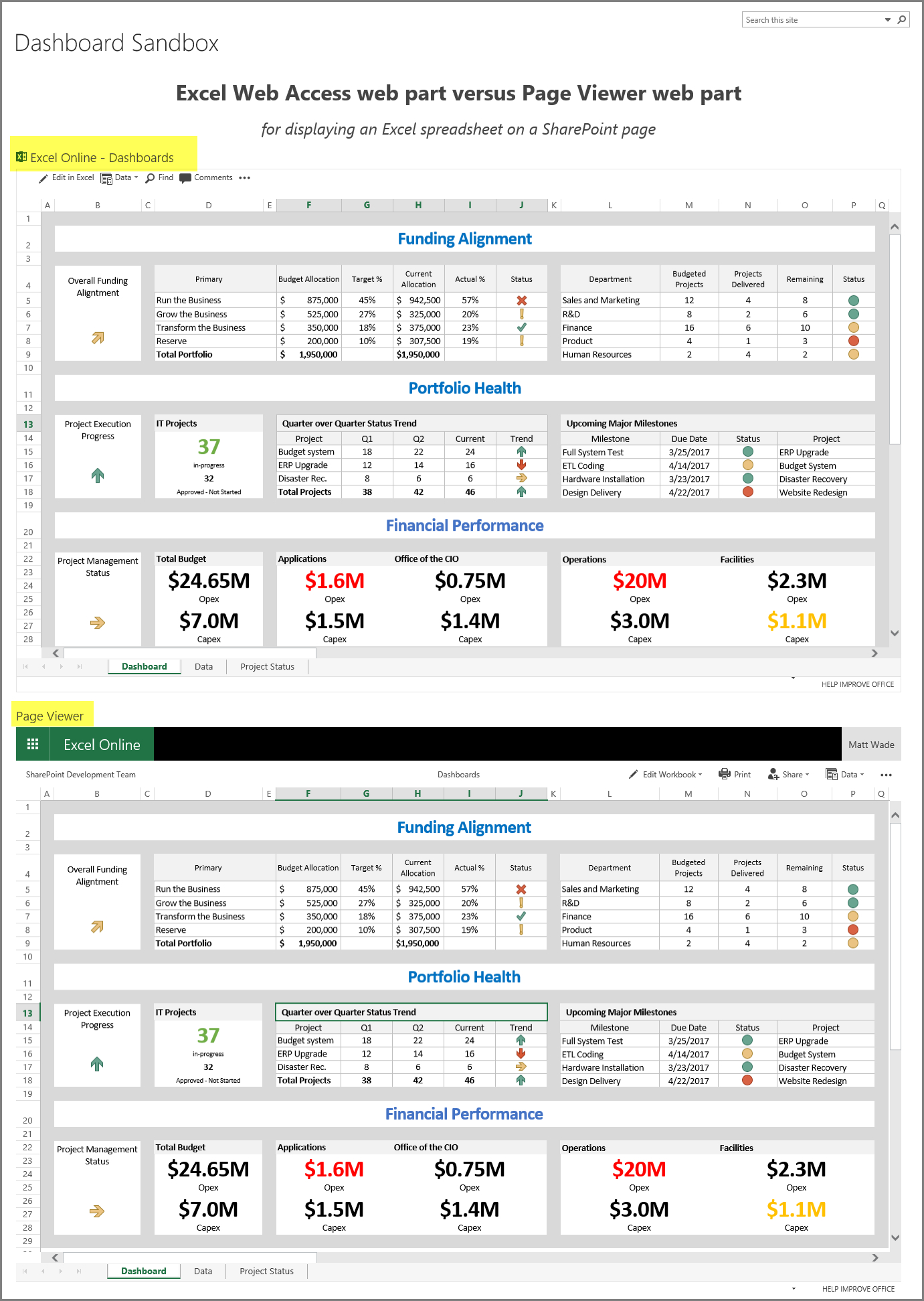 Display Excel Spreadsheet In Sharepoint 2013 Within Simple But Effective Dashboards In Sharepoint  Icansharepoint