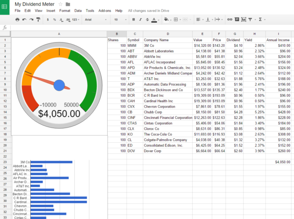 Dividend Aristocrats Spreadsheet Within How To Create A Dividend Tracker Spreadsheet  Dividend Meter