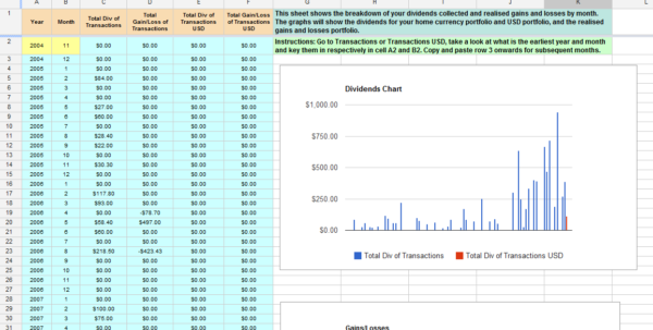 Dividend Excel Spreadsheet Inside Free Online Investment Stock Portfolio Tracker Spreadsheet