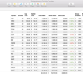 Dividend Excel Spreadsheet Pertaining To Portfolio Excel Sample Valid Stock Portfolio Excel Spreadsheet