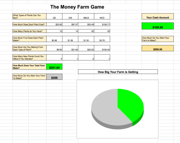 Dividend Income Spreadsheet For Teaching Very Young Children About Money And Investing  Seeking Alpha