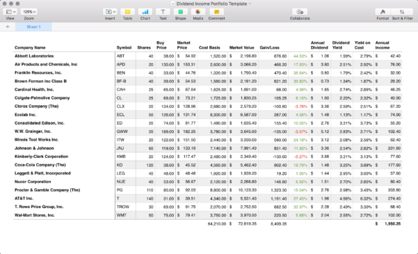 Dividend Portfolio Spreadsheet Throughout Portfolio Tracking Spreadsheet Dividend Stock Tracker With