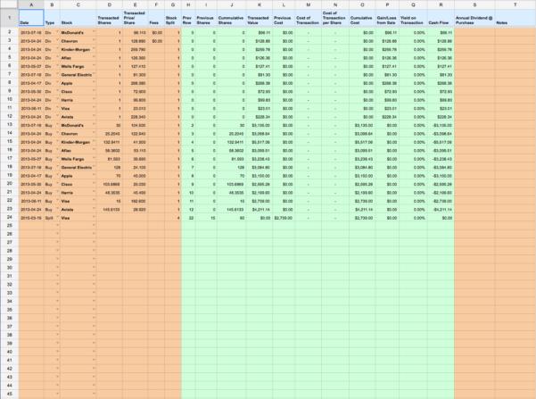 Dividend Portfolio Spreadsheet With Dividend Stock Portfolio Spreadsheet On Google Sheets – Two Investing