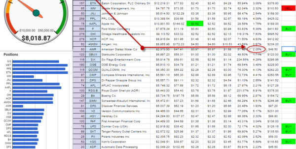 Dividend Spreadsheet Intended For Dividend Meter  Compounding Dividends For Fire  Part 5