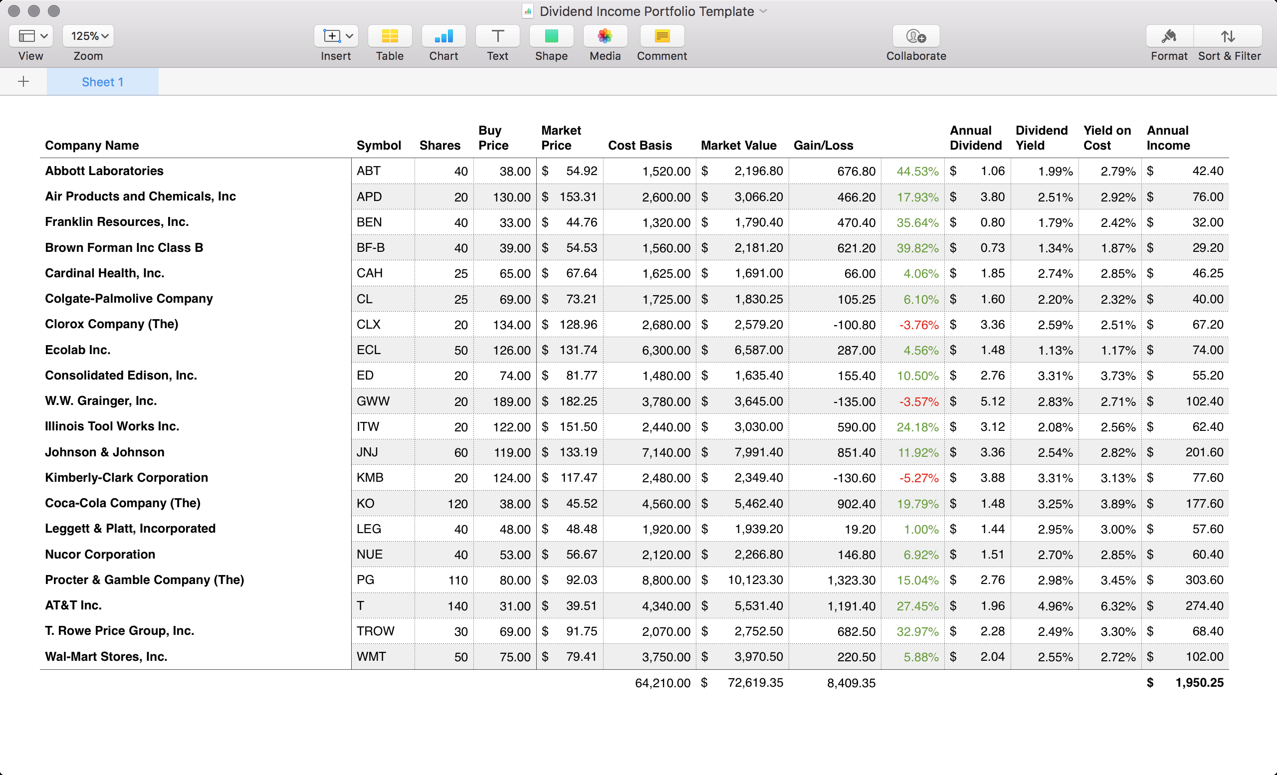 Dividend Spreadsheet Templates Pertaining To Dividend Income Portfolio Template For Apple Numbers