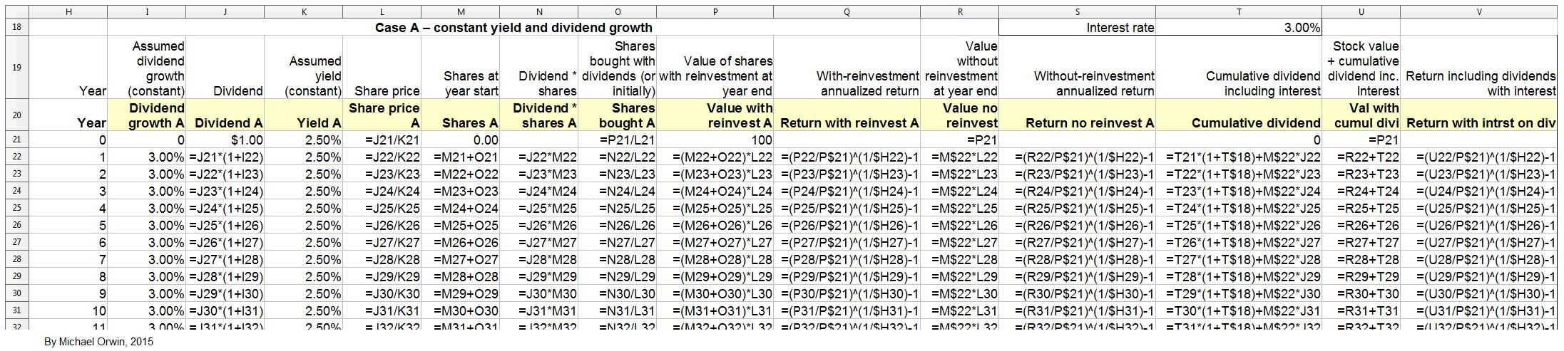 Dividend Spreadsheet Throughout Recreate A Dividend Reinvestment Spreadsheet Table  Kitchensinkinvestor