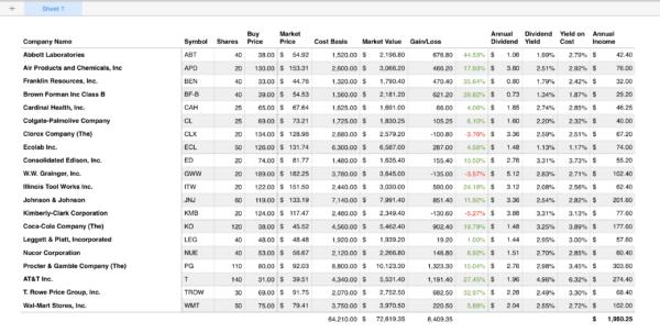 Dividend Spreadsheet With Regard To Portfolio Tracking Spreadsheet Dividend Stock Tracker With