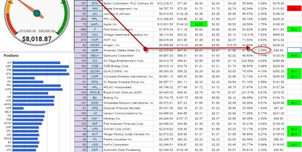 Dividend Tracker Spreadsheet Excel Intended For Dividend Tracker Spreadsheet Excel Download  Laobing Kaisuo