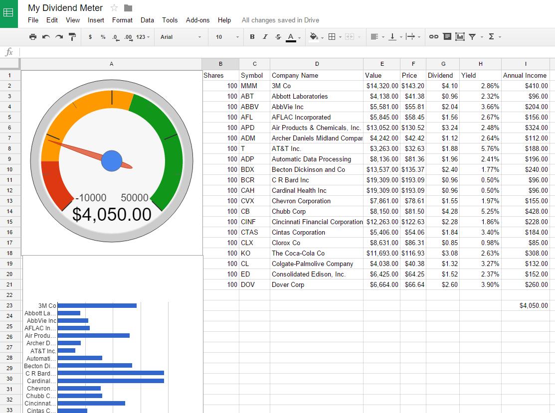 Dividend Tracker Spreadsheet Excel Intended For How To Create A Dividend Tracker Spreadsheet  Dividend Meter