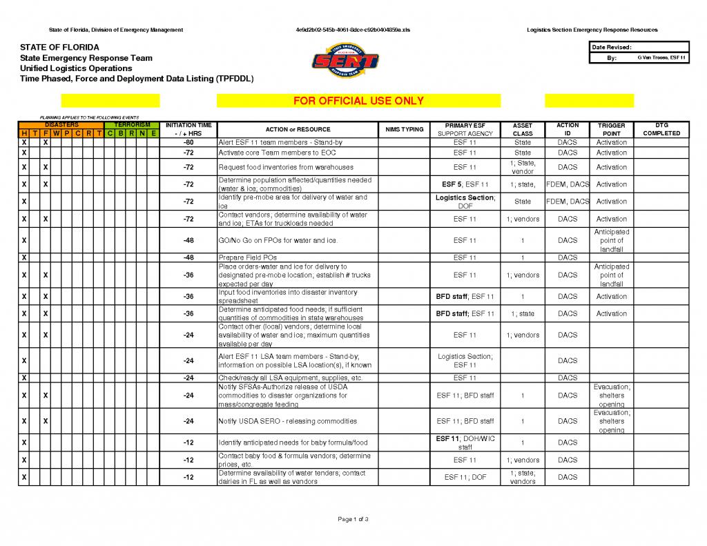 Divorce Inventory Spreadsheet Regarding Divorce Inventory Spreadsheet  Aljererlotgd