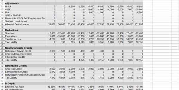 Divorce Inventory Spreadsheet Throughout Divorce Inventory Spreadsheet Popular Budget Spreadsheet Excel