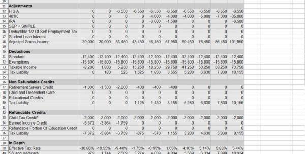 Divorce Spreadsheet With Regard To Divorce Inventory Spreadsheet Popular Budget Spreadsheet Excel