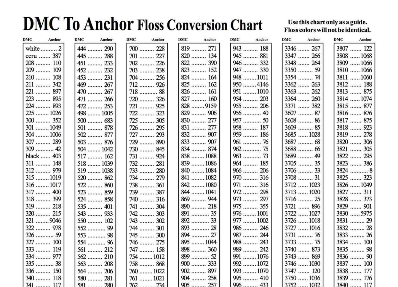 Dmc Floss Spreadsheet With Regard To Conversion Charts For Embroidery Thread And Floss