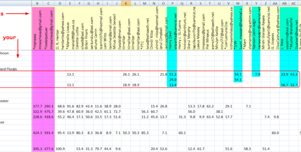 Dna Match Spreadsheet Within Dna Matches Dna Match Spreadsheet 1, Payment Spreadsheet