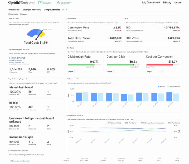 Domo Spreadsheet Review Intended For Domo Spreadsheet Review Unique Vs Power Bi New Beautiful Of