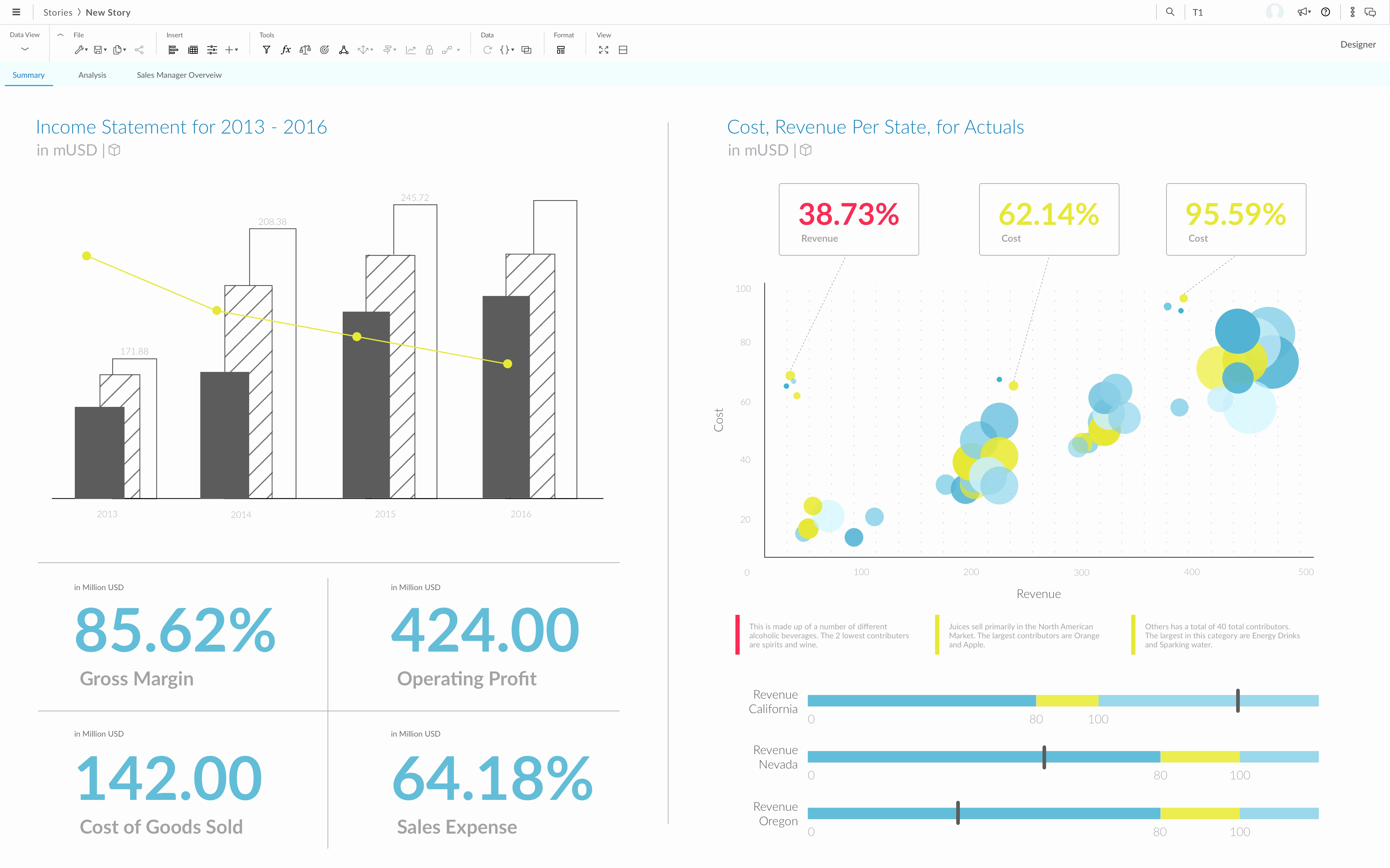 Domo Spreadsheet Review Throughout Domo Spreadsheet – Csv Reporting And Data Visualization  49 Similar