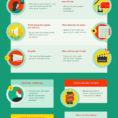 Domo Spreadsheet Review With Regard To Domo Infographic – 50 Lovely Domo Spreadsheet Review Documents Ideas