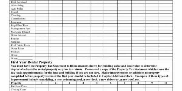 Donation Value Guide 2016 Spreadsheet Pertaining To Clothing Donation Checklist Value Guide 2015 Spreadsheet Best Of