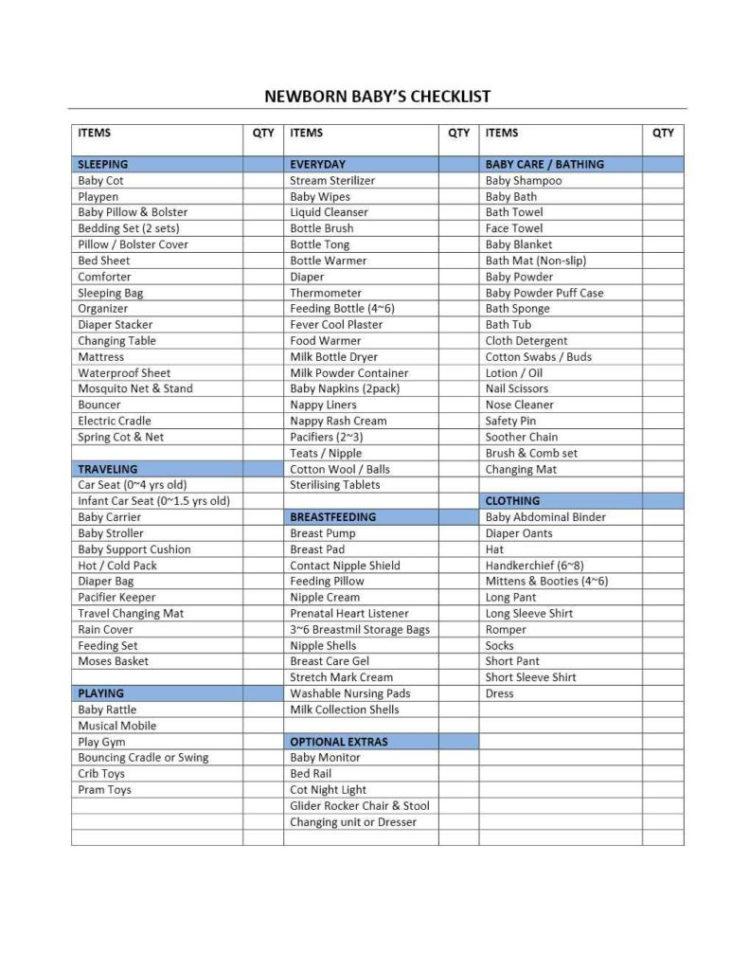 Donation Value Guide 2017 Spreadsheet Regarding Irs Donation Value Guide 2017 Spreadsheet – Spreadsheet Collections
