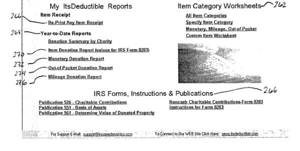 Donation Value Guide 2017 Spreadsheet Regarding Irs Donation Value Guide