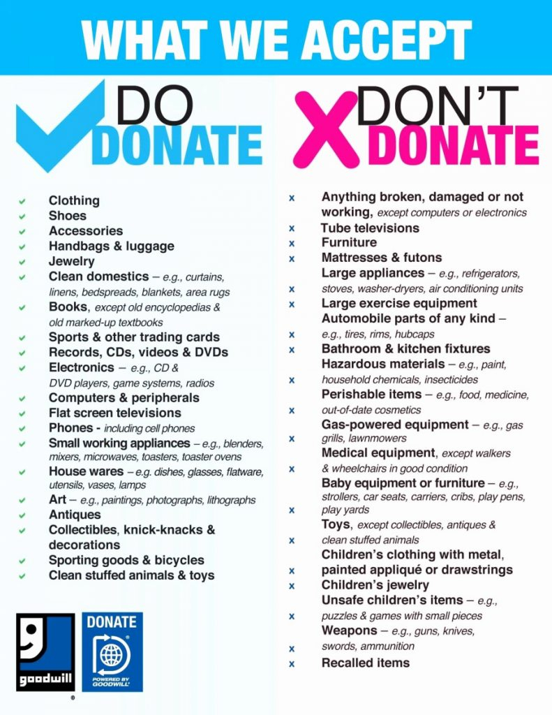 Donation Value Guide 2017 Spreadsheet With Regard To Goodwill Donation Checklist Value Excel Spreadsheet Guide 2017