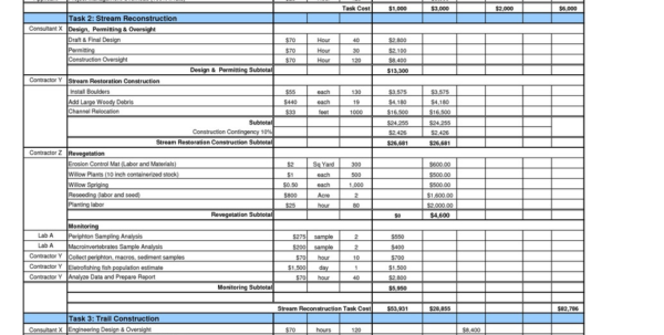 Donor Management Spreadsheet Within Grant Tracking Spreadsheet Daykem Org Donor As Templates Donation