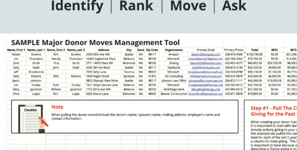 Donor Management Spreadsheet Within Major Donor Yearend Fundraising Webinar  The Better Fundraising