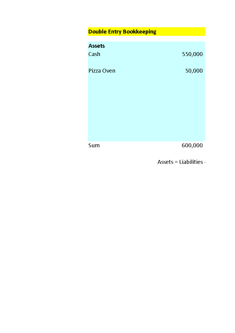 Double Entry Bookkeeping Spreadsheet for Free Double Entry Bookkeeping Spreadsheet Sample  Templates At