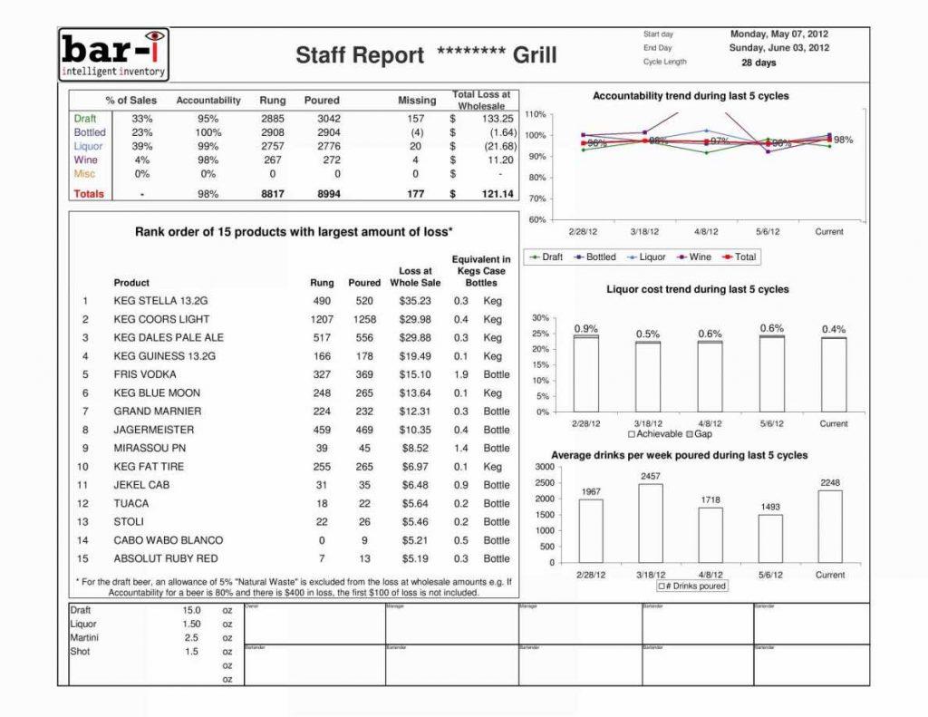 Download Inventory Spreadsheet For Restaurant Inventory Spreadsheet Download Free Management Sample