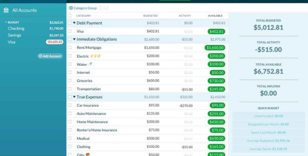 Downloadable Coupon Spreadsheet Throughout Downloadable Coupon Spreadsheet And Coupon Database Spreadsheet