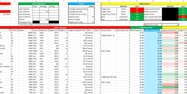 Draftkings Spreadsheet Inside Basketball Projection Tool Guide  Spreadsheet Sports
