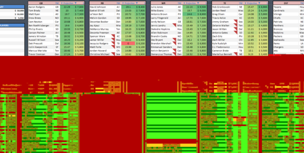 Draftkings Spreadsheet Inside I've Created An Nfl Dfs Excel Workbook That Creates Optimized