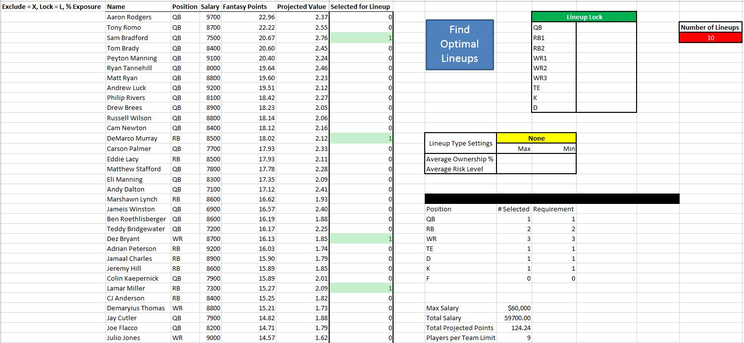 Draftkings Spreadsheet Inside Nfl Fantasy Football Projection Tool, Daily Nfl Fantasy Football