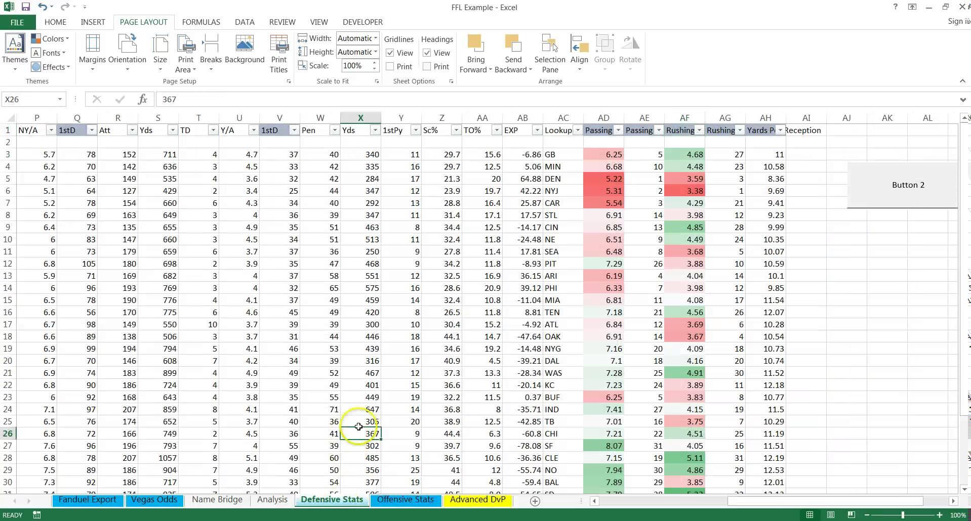 Draftkings Spreadsheet Intended For Fantasy Basketball Projections Spreadsheet  Hashtag Bg