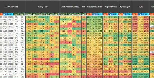 Draftkings Spreadsheet With Regard To Nfl Preseason Week 3  Dfs Advice And Strategies For Fanduel Draftkings Spreadsheet Google Spreadsheet